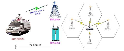 无线基站铁塔图标